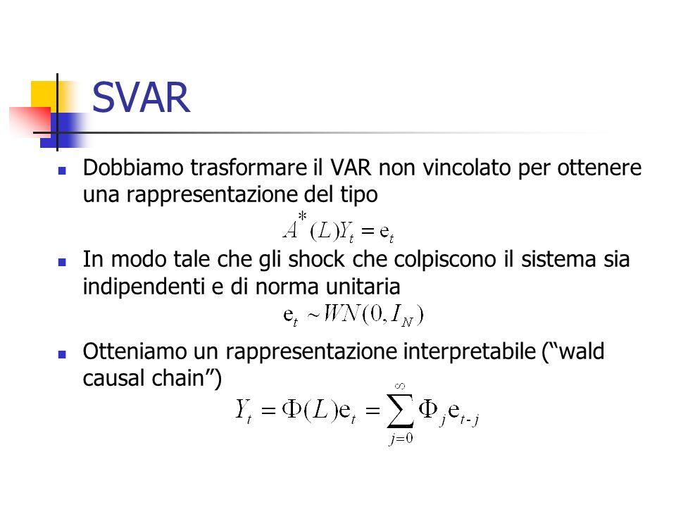 SVAR Dobbiamo trasformare il VAR non vincolato per ottenere una rappresentazione del tipo In modo tale che gli shock che colpiscono il sistema sia indipendenti e di norma unitaria Otteniamo un rappresentazione interpretabile (wald causal chain)