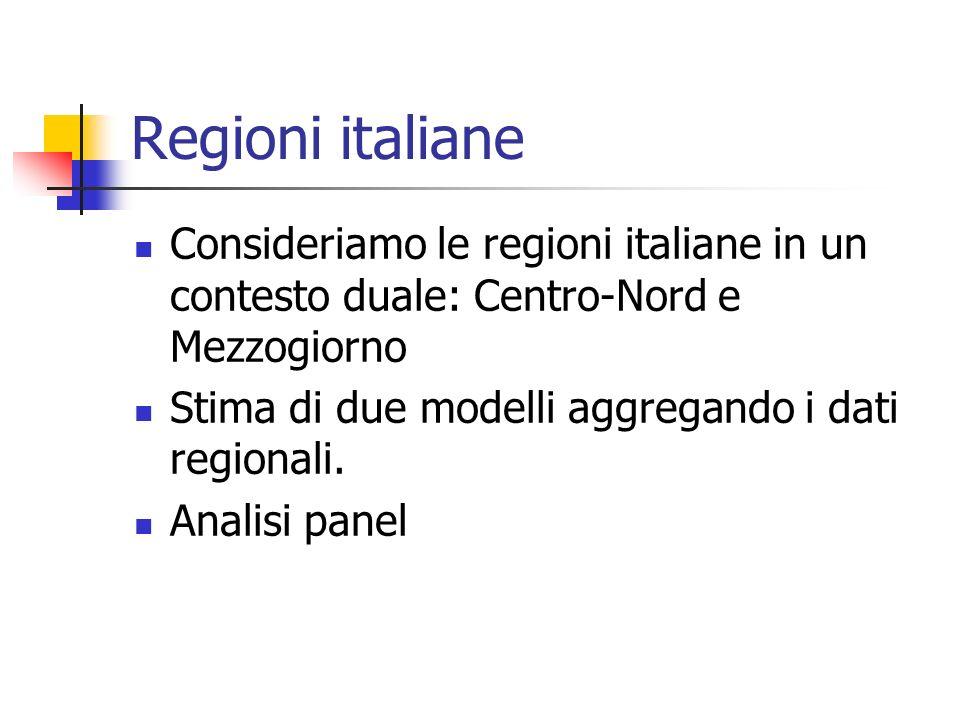 Regioni italiane Consideriamo le regioni italiane in un contesto duale: Centro-Nord e Mezzogiorno Stima di due modelli aggregando i dati regionali.