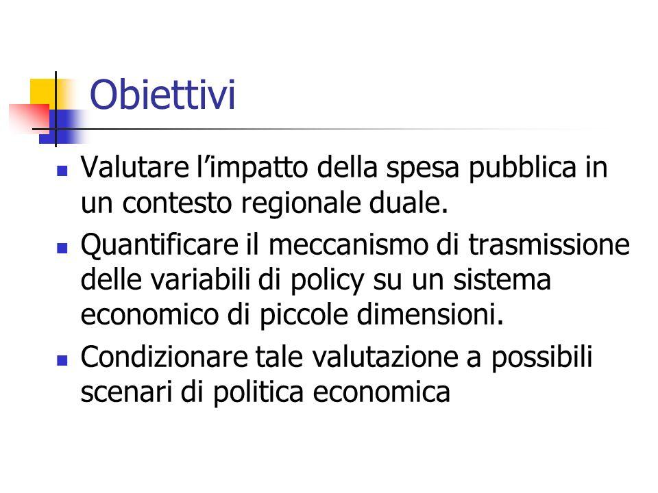 Obiettivi Valutare limpatto della spesa pubblica in un contesto regionale duale. Quantificare il meccanismo di trasmissione delle variabili di policy