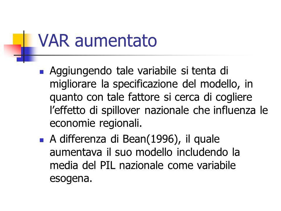 VAR aumentato Aggiungendo tale variabile si tenta di migliorare la specificazione del modello, in quanto con tale fattore si cerca di cogliere leffett