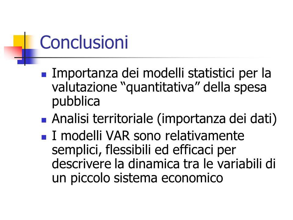 Conclusioni Importanza dei modelli statistici per la valutazione quantitativa della spesa pubblica Analisi territoriale (importanza dei dati) I modell