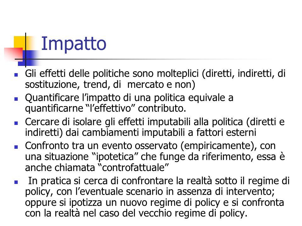 Impatto Gli effetti delle politiche sono molteplici (diretti, indiretti, di sostituzione, trend, di mercato e non) Quantificare limpatto di una politi