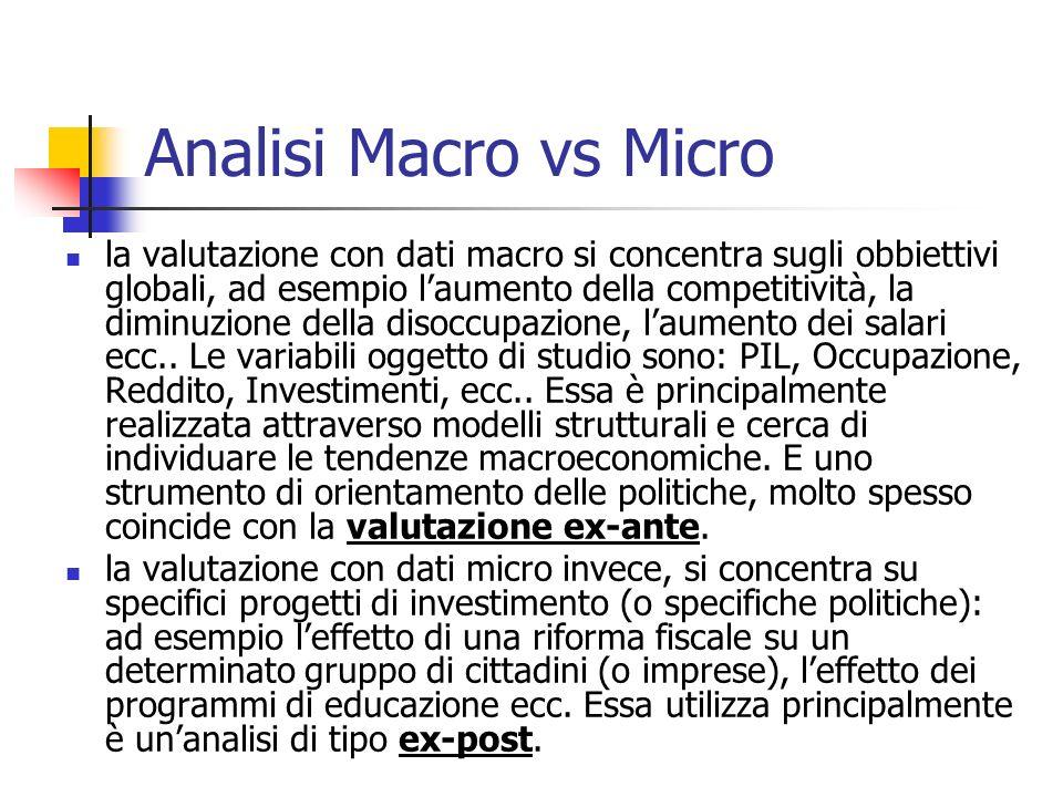 Analisi Macro vs Micro la valutazione con dati macro si concentra sugli obbiettivi globali, ad esempio laumento della competitività, la diminuzione della disoccupazione, laumento dei salari ecc..