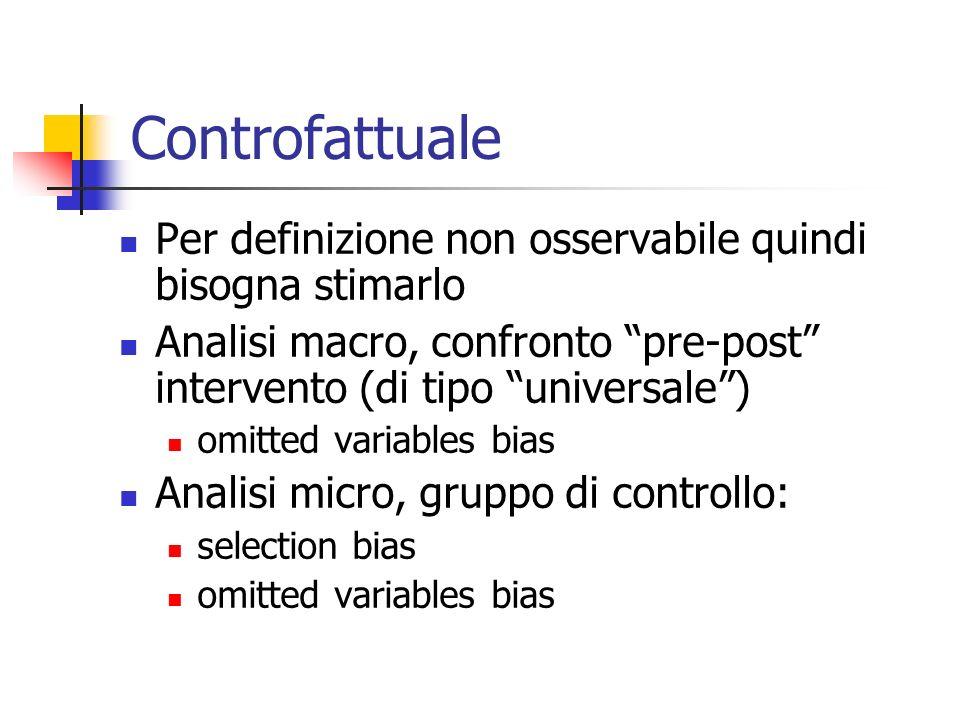 Controfattuale Per definizione non osservabile quindi bisogna stimarlo Analisi macro, confronto pre-post intervento (di tipo universale) omitted variables bias Analisi micro, gruppo di controllo: selection bias omitted variables bias
