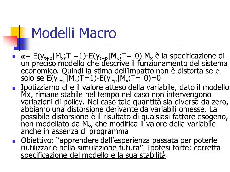 Modelli Macro α = E(y t+p |M x ;T =1)-E(y t+p |M x ;T= 0) M x è la specificazione di un preciso modello che descrive il funzionamento del sistema economico.