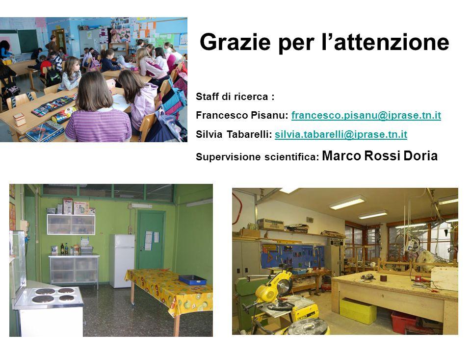 Grazie per lattenzione Staff di ricerca : Francesco Pisanu: francesco.pisanu@iprase.tn.itfrancesco.pisanu@iprase.tn.it Silvia Tabarelli: silvia.tabare