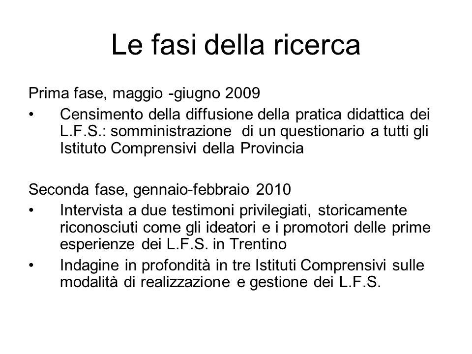 Le fasi della ricerca Prima fase, maggio -giugno 2009 Censimento della diffusione della pratica didattica dei L.F.S.: somministrazione di un questiona