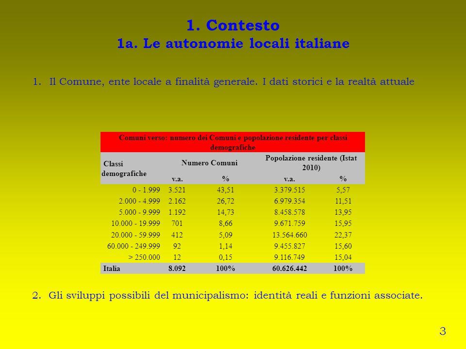 1. Contesto 1a. Le autonomie locali italiane 1.Il Comune, ente locale a finalità generale. I dati storici e la realtà attuale 2. Gli sviluppi possibil