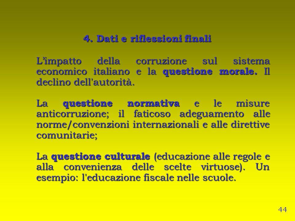 4. Dati e riflessioni finali Limpatto della corruzione sul sistema economico italiano e la questione morale. Il declino dell'autorità. La questione no