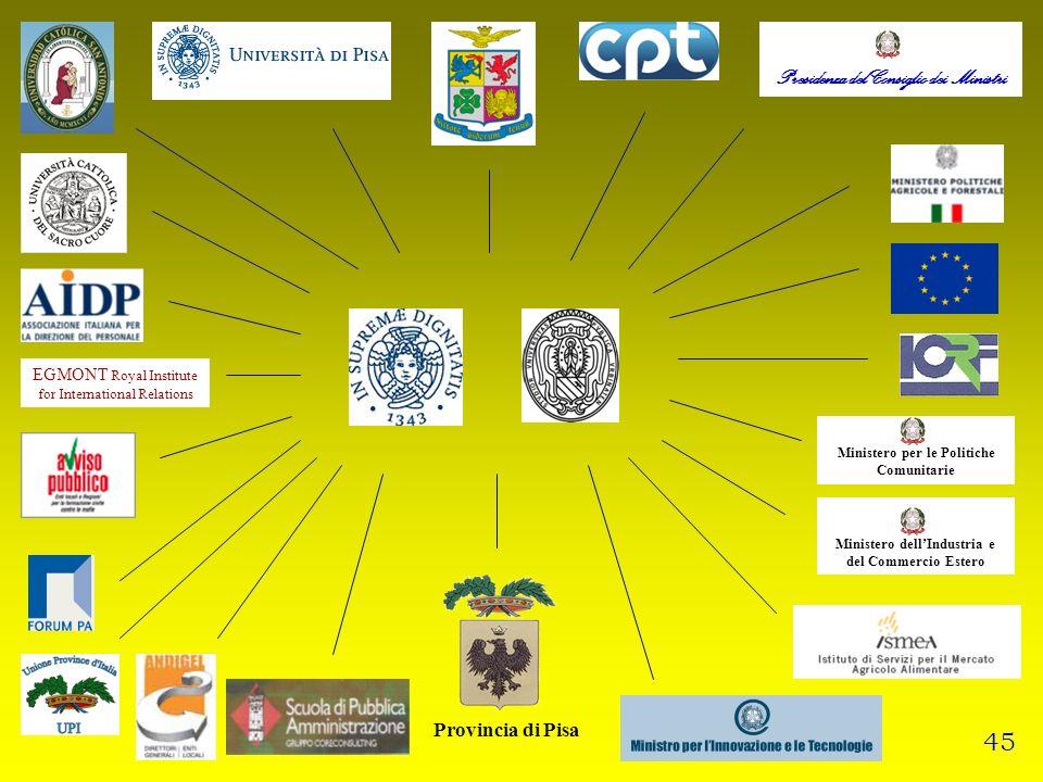 Provincia di Pisa Ministero dellIndustria e del Commercio Estero Ministero per le Politiche Comunitarie Presidenza del Consiglio dei Ministri EGMONT Royal Institute for International Relations 45