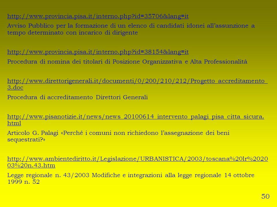 http://www.provincia.pisa.it/interno.php?id=35706&lang=it Avviso Pubblico per la formazione di un elenco di candidati idonei allassunzione a tempo determinato con incarico di dirigente http://www.provincia.pisa.it/interno.php?id=38154&lang=it Procedura di nomina dei titolari di Posizione Organizzativa e Alta Professionalità http://www.direttorigenerali.it/documenti/0/200/210/212/Progetto_accreditamento_ 3.doc Procedura di accreditamento Direttori Generali http://www.pisanotizie.it/news/news_20100614_intervento_palagi_pisa_citta_sicura.