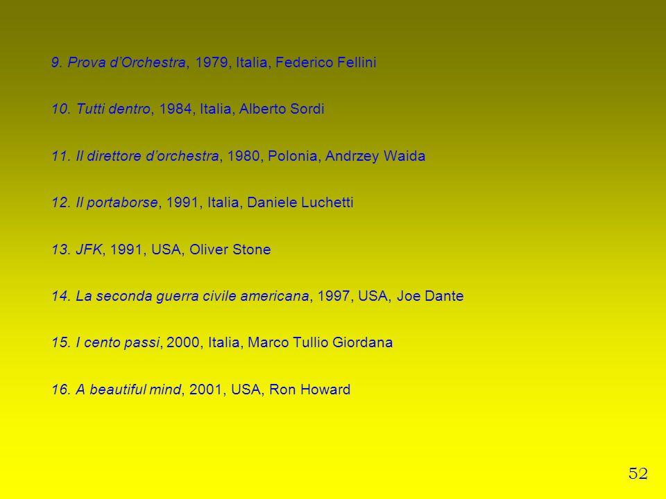 9. Prova dOrchestra, 1979, Italia, Federico Fellini 10. Tutti dentro, 1984, Italia, Alberto Sordi 11. Il direttore dorchestra, 1980, Polonia, Andrzey
