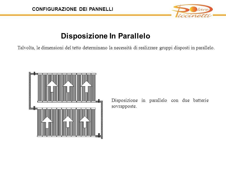 CONFIGURAZIONE DEI PANNELLI La configurazione piu semplice dei pannelli e in ununica fila. Il numero consigliato massimo di pannelli che possono esser