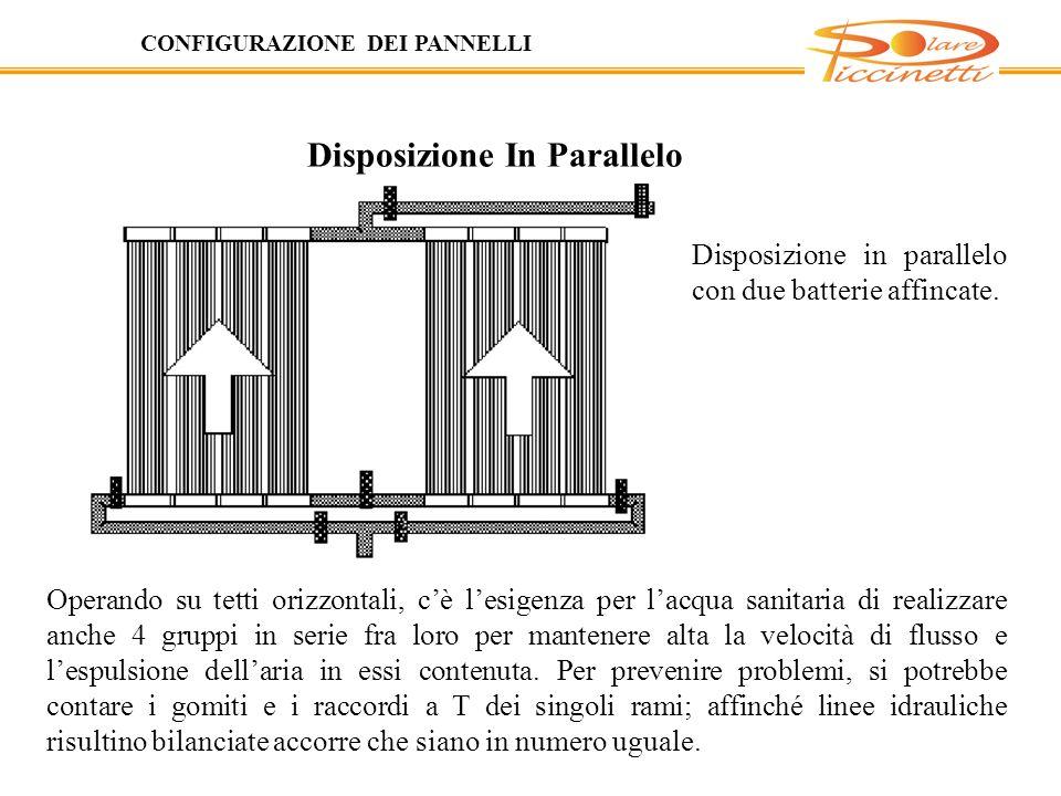 Disposizione In Parallelo Talvolta, le dimensioni del tetto determinano la necessità di realizzare gruppi disposti in parallelo. Disposizione in paral