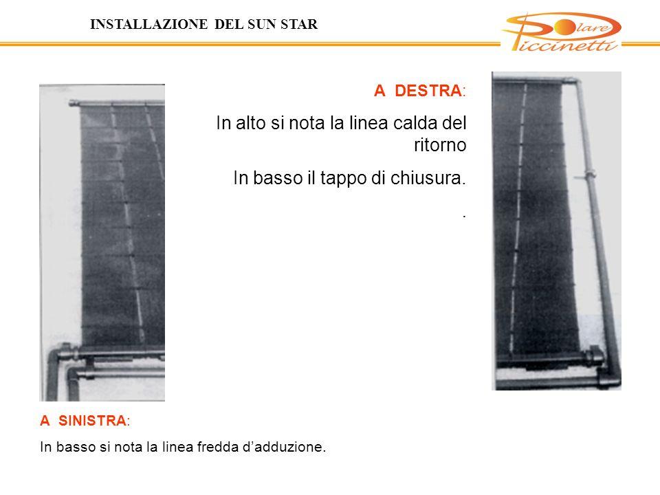 Nuove tubazioni Vecchie tubazioni Mandata ai pannelli solari Ritorno dai pannelli solari Valvola di non ritorno Valvola a tre vie Valvola a due vie Va