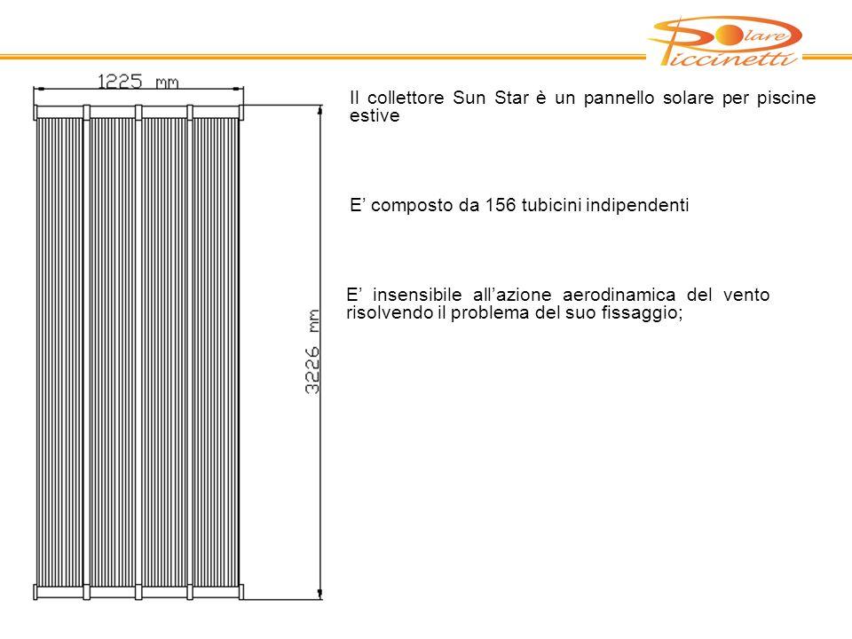 Il Sun Star è il collettore solare prodotto in centinaia di migliaia di mq e venduto in tutto il mondo. E stato istallato in diverse condizioni climat