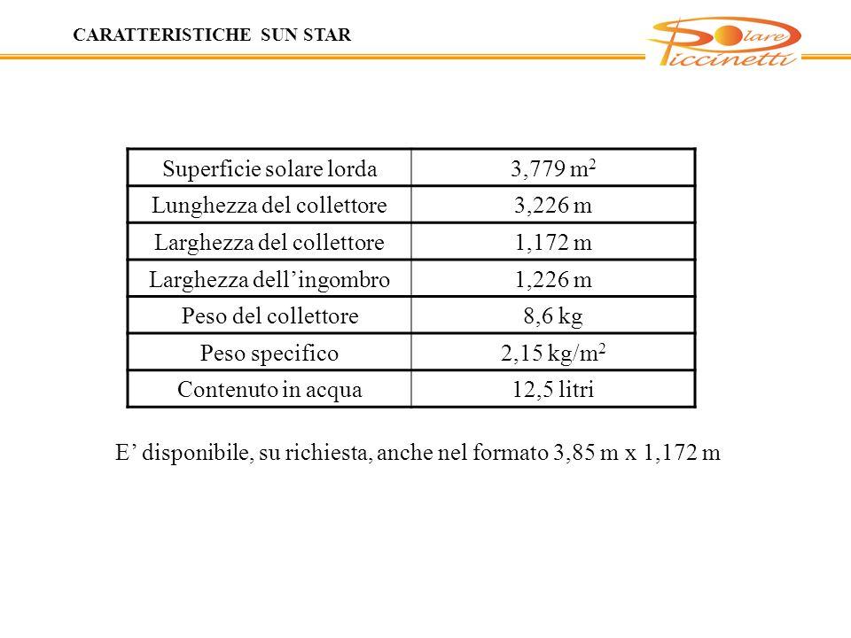 Superficie solare lorda3,779 m 2 Lunghezza del collettore3,226 m Larghezza del collettore1,172 m Larghezza dellingombro1,226 m Peso del collettore8,6 kg Peso specifico2,15 kg/m 2 Contenuto in acqua12,5 litri E disponibile, su richiesta, anche nel formato 3,85 m x 1,172 m CARATTERISTICHE SUN STAR