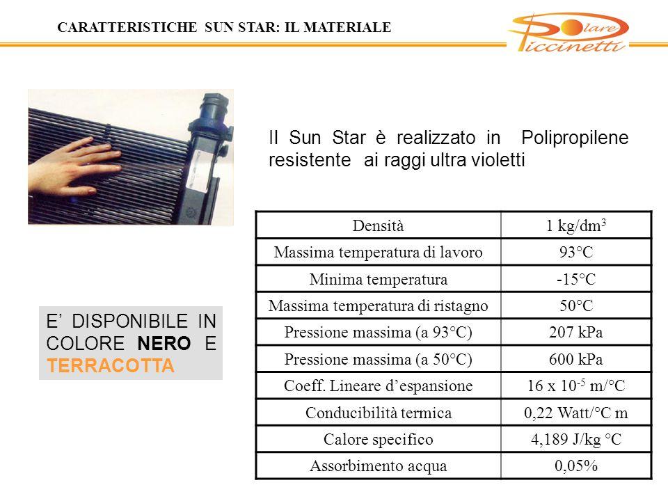 Superficie solare lorda3,779 m 2 Lunghezza del collettore3,226 m Larghezza del collettore1,172 m Larghezza dellingombro1,226 m Peso del collettore8,6