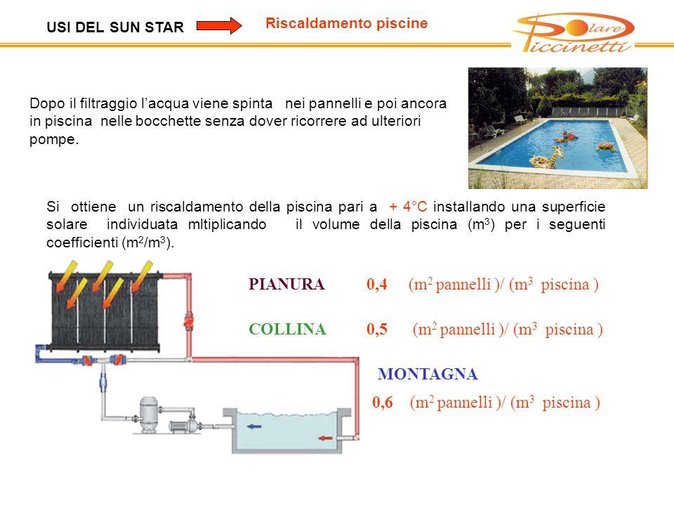 USI DEL SUN STAR Riscaldamento piscine Si ottiene un riscaldamento della piscina pari a + 4°C installando una superficie solare individuata mltiplicando il volume della piscina (m 3 ) per i seguenti coefficienti (m 2 /m 3 ).