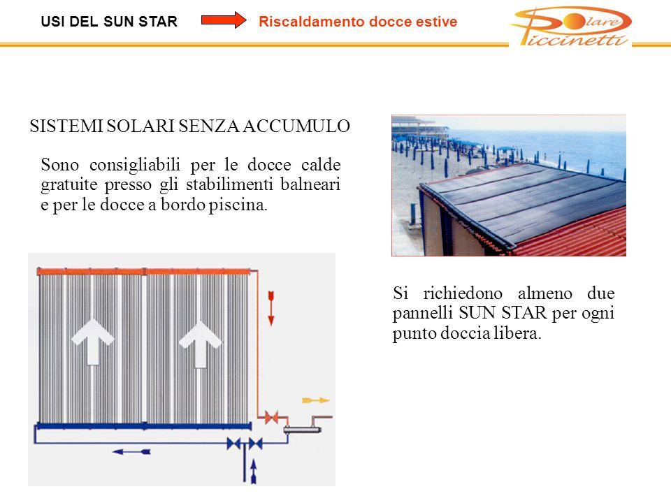 SISTEMI SOLARI SENZA ACCUMULO Sono consigliabili per le docce calde gratuite presso gli stabilimenti balneari e per le docce a bordo piscina.