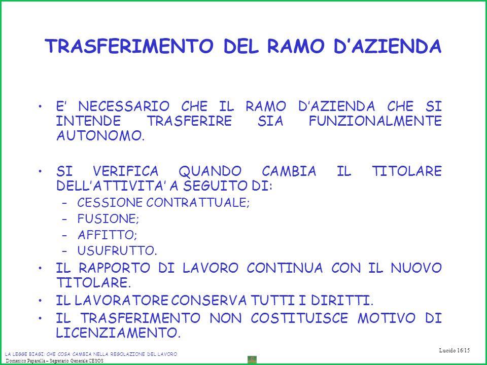 Lucido 16/15 LA LEGGE BIAGI: CHE COSA CAMBIA NELLA REGOLAZIONE DEL LAVORO Domenico Paparella – Segretario Generale CESOS TRASFERIMENTO DEL RAMO DAZIEN