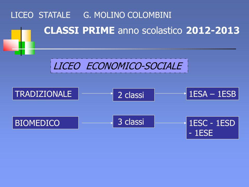 CLASSI PRIME anno scolastico 2012-2013 TRADIZIONALE BIOMEDICO LICEO ECONOMICO-SOCIALE 2 classi 3 classi 1ESA – 1ESB 1ESC - 1ESD - 1ESE LICEO STATALE G