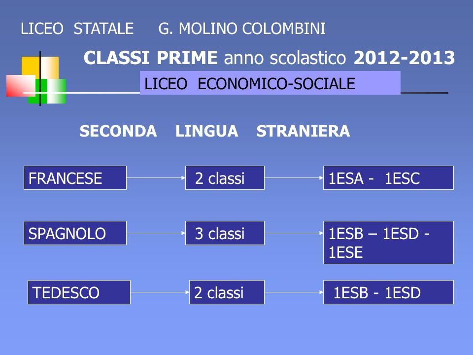 CLASSI PRIME anno scolastico 2012-2013 SECONDA LINGUA STRANIERA FRANCESE SPAGNOLO TEDESCO LICEO ECONOMICO-SOCIALE 2 classi 3 classi 2 classi 1ESA - 1E