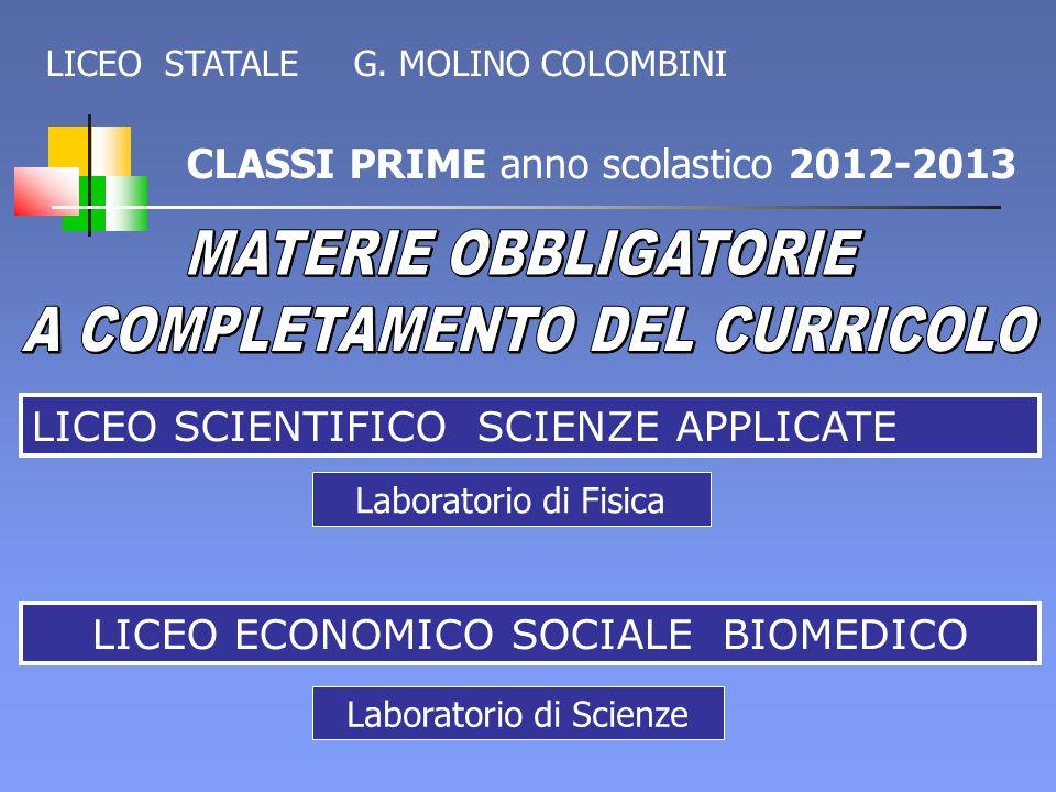 CLASSI PRIME anno scolastico 2011-2012 Per consegnare la SCHEDA INTEGRATIVA - oggi al termine della riunione alla prof.