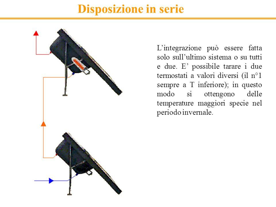 Disposizione in serie Lintegrazione può essere fatta solo sullultimo sistema o su tutti e due. E possibile tarare i due termostati a valori diversi (i