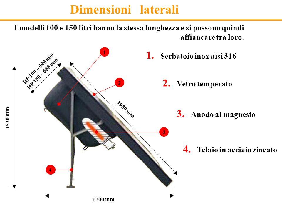 1980 mm HP 100 – 500 mm HP 150 – 600 mm 1700 mm 1530 mm Dimensioni laterali I modelli 100 e 150 litri hanno la stessa lunghezza e si possono quindi af