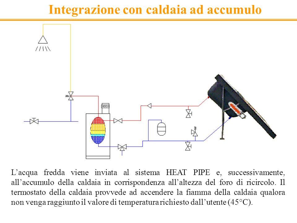 Integrazione con caldaia ad accumulo Lacqua fredda viene inviata al sistema HEAT PIPE e, successivamente, allaccumulo della caldaia in corrispondenza