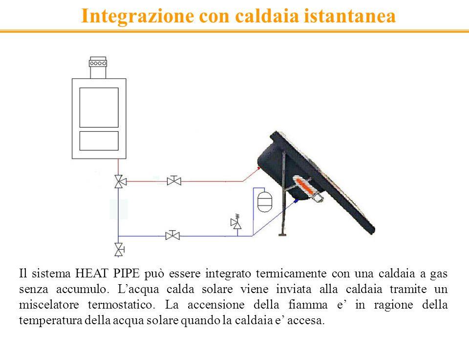 Integrazione con caldaia istantanea Il sistema HEAT PIPE può essere integrato termicamente con una caldaia a gas senza accumulo. Lacqua calda solare v