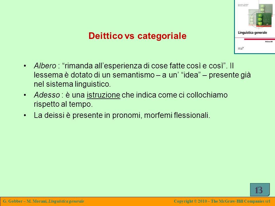 G. Gobber – M. Morani, Linguistica generaleCopyright © 2010 – The McGraw-Hill Companies srl 13 Deittico vs categoriale Albero : rimanda allesperienza