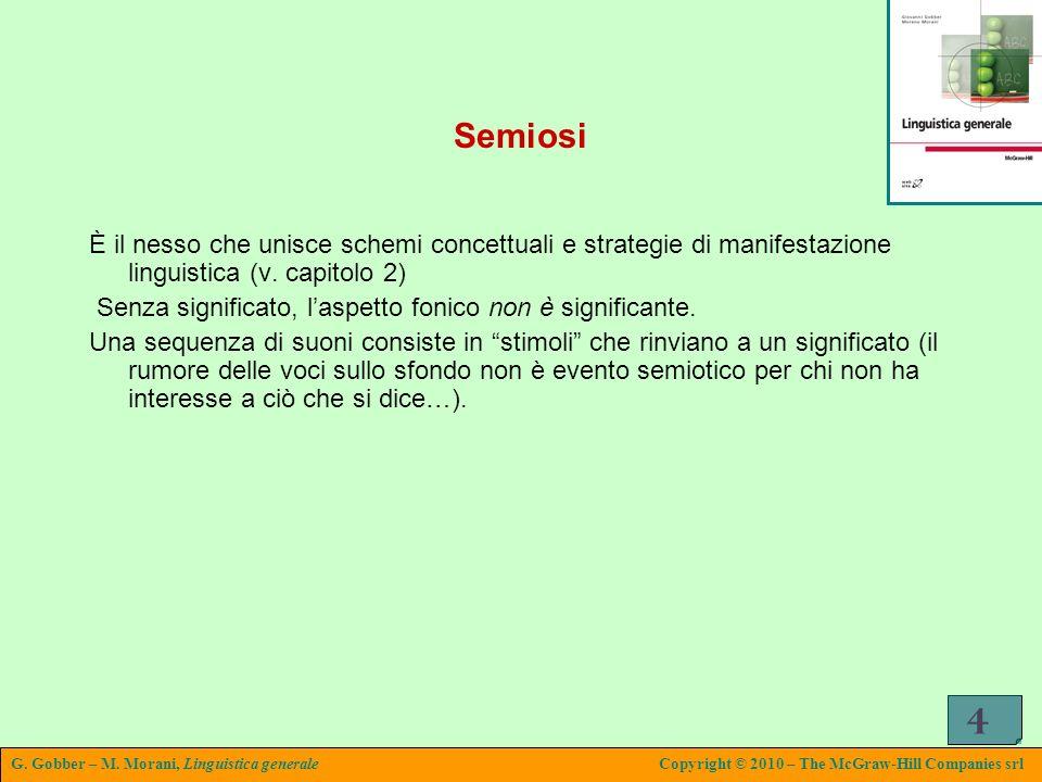 G. Gobber – M. Morani, Linguistica generaleCopyright © 2010 – The McGraw-Hill Companies srl 4 Semiosi È il nesso che unisce schemi concettuali e strat