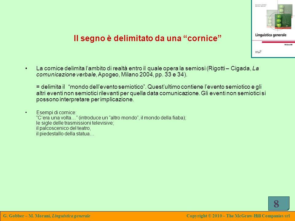 G. Gobber – M. Morani, Linguistica generaleCopyright © 2010 – The McGraw-Hill Companies srl 8 Il segno è delimitato da una cornice La cornice delimita