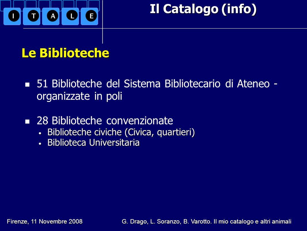 Il Catalogo (info) Le Biblioteche 51 Biblioteche del Sistema Bibliotecario di Ateneo - organizzate in poli 28 Biblioteche convenzionate Biblioteche ci
