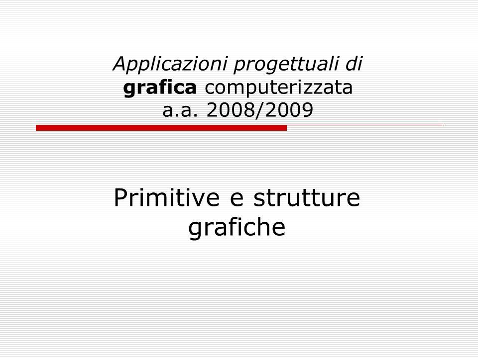 Applicazioni progettuali di grafica computerizzata a.a. 2008/2009 Primitive e strutture grafiche