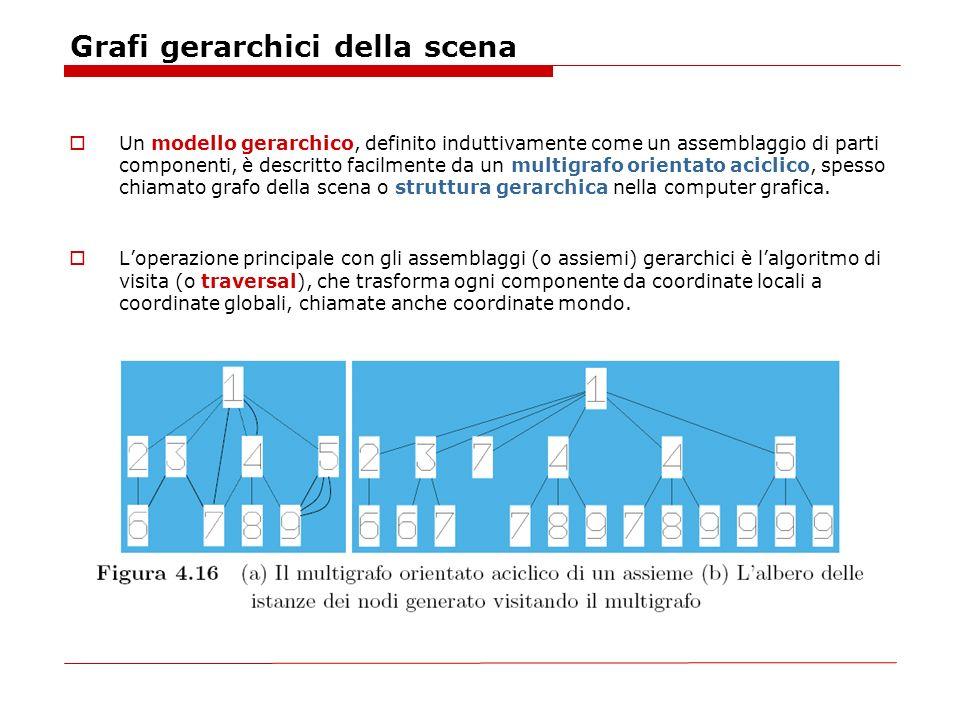 Grafi gerarchici della scena Un modello gerarchico, definito induttivamente come un assemblaggio di parti componenti, è descritto facilmente da un mul