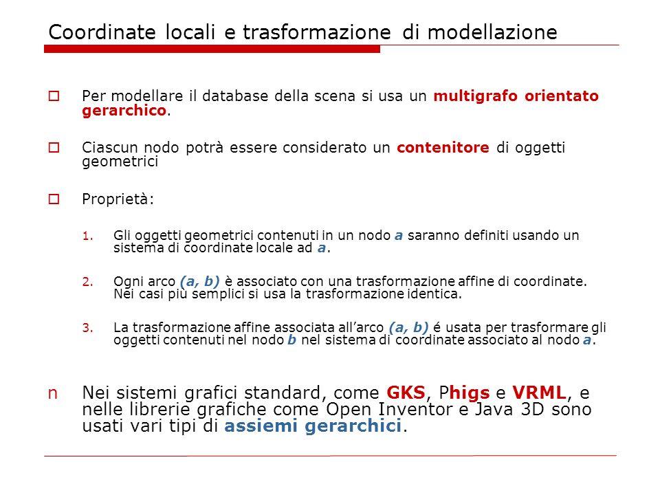 Coordinate locali e trasformazione di modellazione Per modellare il database della scena si usa un multigrafo orientato gerarchico. Ciascun nodo potrà