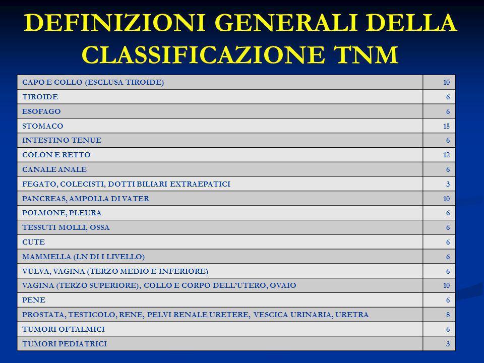 DEFINIZIONI GENERALI DELLA CLASSIFICAZIONE TNM CAPO E COLLO (ESCLUSA TIROIDE)10 TIROIDE6 ESOFAGO6 STOMACO15 INTESTINO TENUE6 COLON E RETTO12 CANALE AN