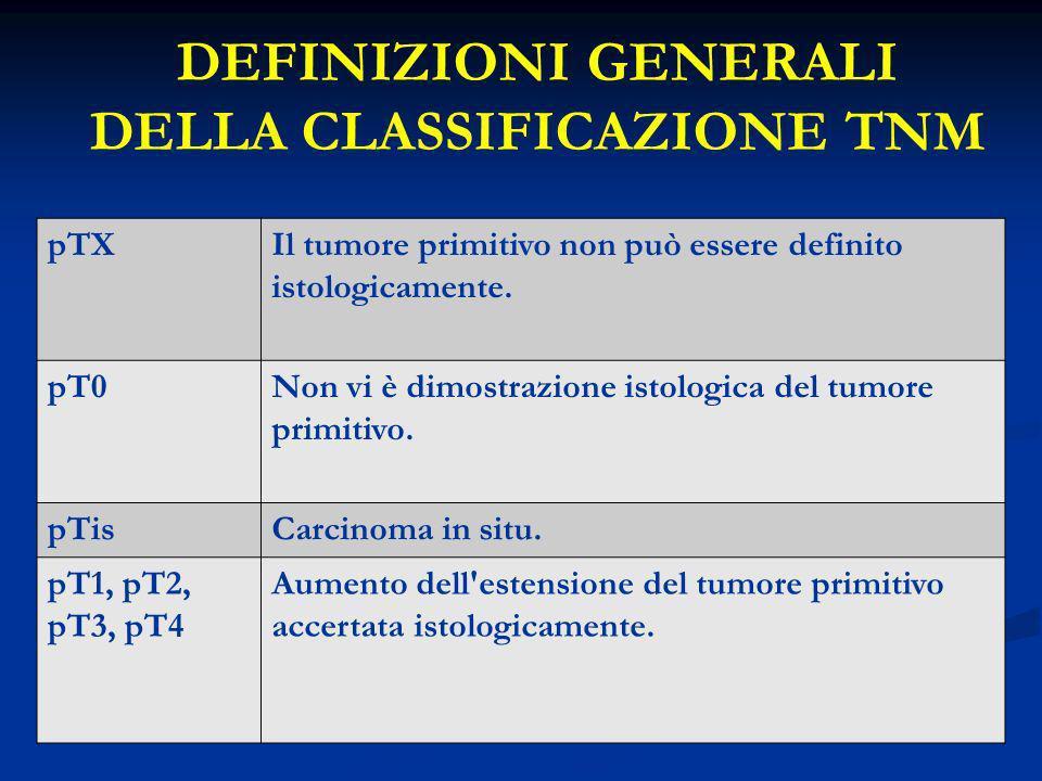 DEFINIZIONI GENERALI DELLA CLASSIFICAZIONE TNM pTXIl tumore primitivo non può essere definito istologicamente. pT0Non vi è dimostrazione istologica de