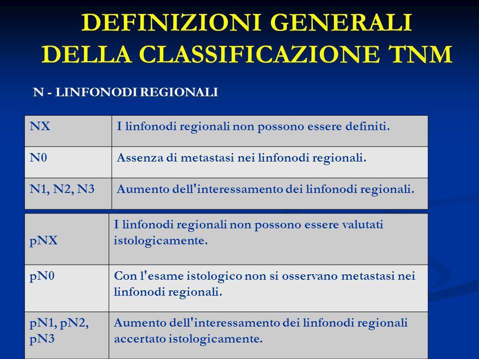 N - LINFONODI REGIONALI DEFINIZIONI GENERALI DELLA CLASSIFICAZIONE TNM NXI linfonodi regionali non possono essere definiti. N0Assenza di metastasi nei