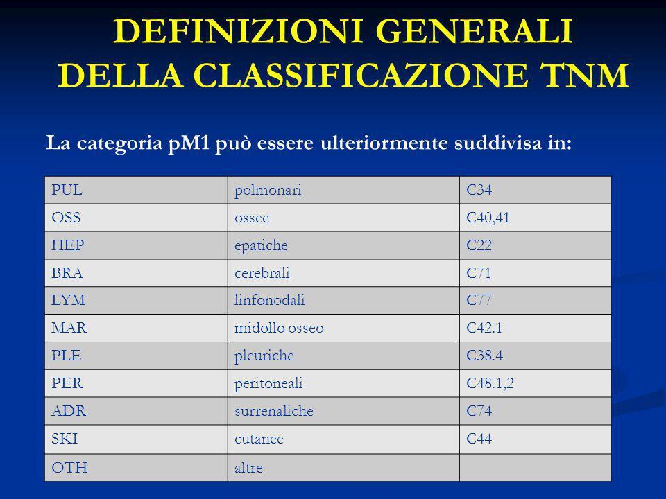 La categoria pM1 può essere ulteriormente suddivisa in: DEFINIZIONI GENERALI DELLA CLASSIFICAZIONE TNM PULpolmonariC34 OSSosseeC40,41 HEPepaticheC22 B