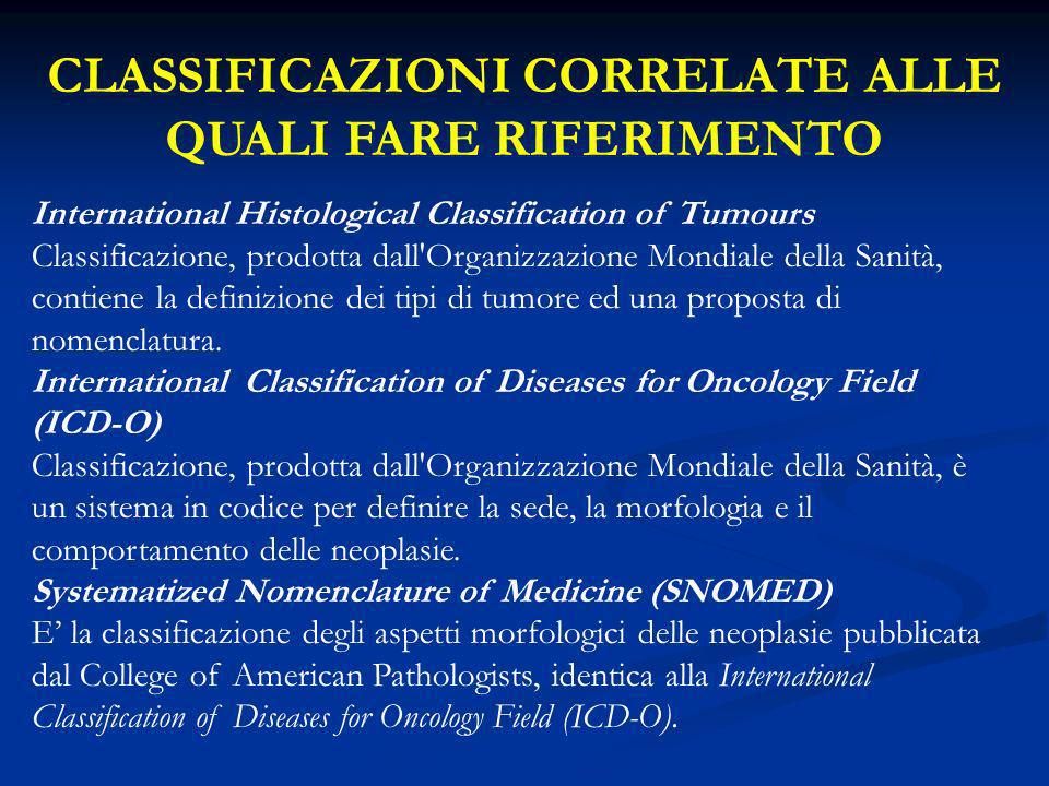 CLASSIFICAZIONI CORRELATE ALLE QUALI FARE RIFERIMENTO International Histological Classification of Tumours Classificazione, prodotta dall'Organizzazio