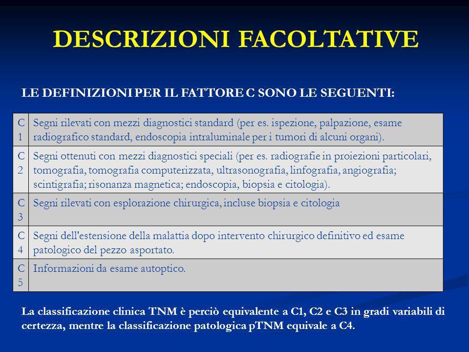 DESCRIZIONI FACOLTATIVE LE DEFINIZIONI PER IL FATTORE C SONO LE SEGUENTI: C1C1 Segni rilevati con mezzi diagnostici standard (per es. ispezione, palpa