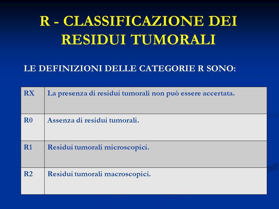 R - CLASSIFICAZIONE DEI RESIDUI TUMORALI LE DEFINIZIONI DELLE CATEGORIE R SONO: RXLa presenza di residui tumorali non può essere accertata. R0Assenza