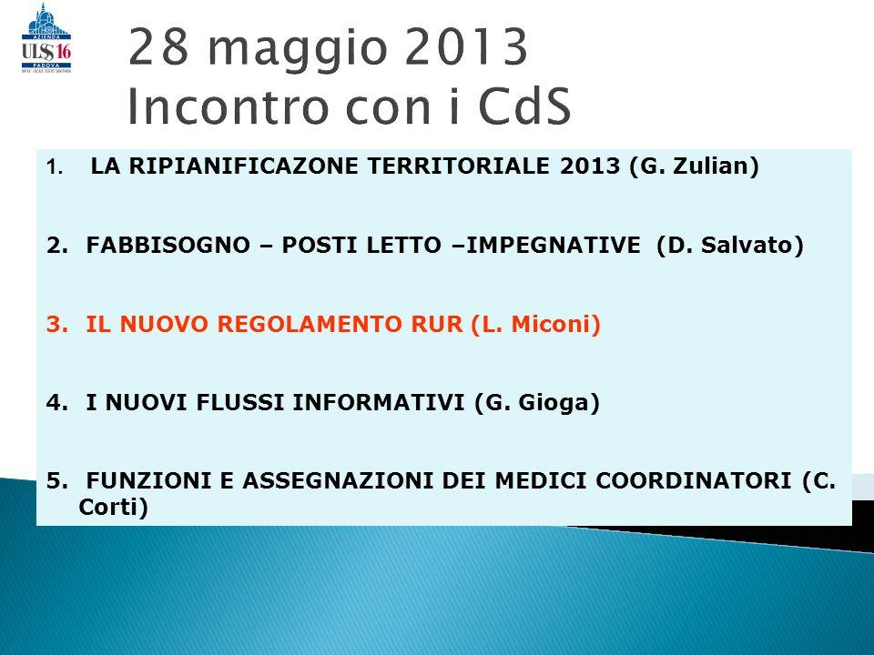 28 maggio 2013 Incontro con i CdS 1. LA RIPIANIFICAZONE TERRITORIALE 2013 (G. Zulian) 2. FABBISOGNO – POSTI LETTO –IMPEGNATIVE (D. Salvato) 3. IL NUOV
