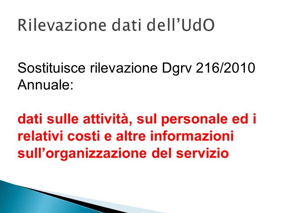 Rilevazione dati dellUdO Sostituisce rilevazione Dgrv 216/2010 Annuale: dati sulle attività, sul personale ed i relativi costi e altre informazioni su
