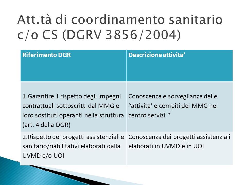 Riferimento DGRDescrizione attivita 1.Garantire il rispetto degli impegni contrattuali sottoscritti dal MMG e loro sostituti operanti nella struttura