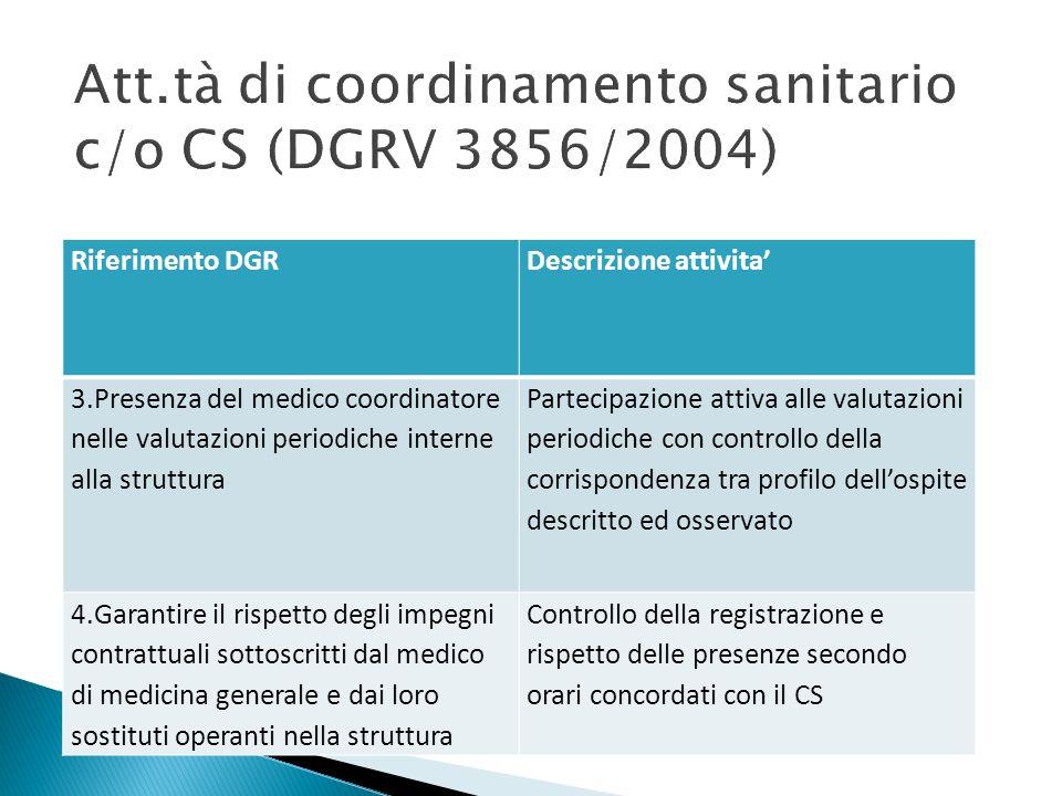 Riferimento DGRDescrizione attivita 3.Presenza del medico coordinatore nelle valutazioni periodiche interne alla struttura Partecipazione attiva alle
